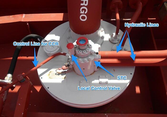 Framo Sistemi Lokal STC Valfi