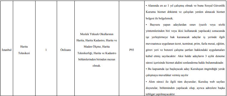 Kıyı Emniyeti Personel İlanı Harita Mühendisi 2019
