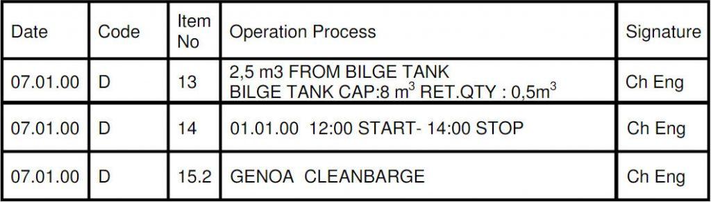 Barge'a Basılan Sintinenin yağ kayıt defterine işlenmesi