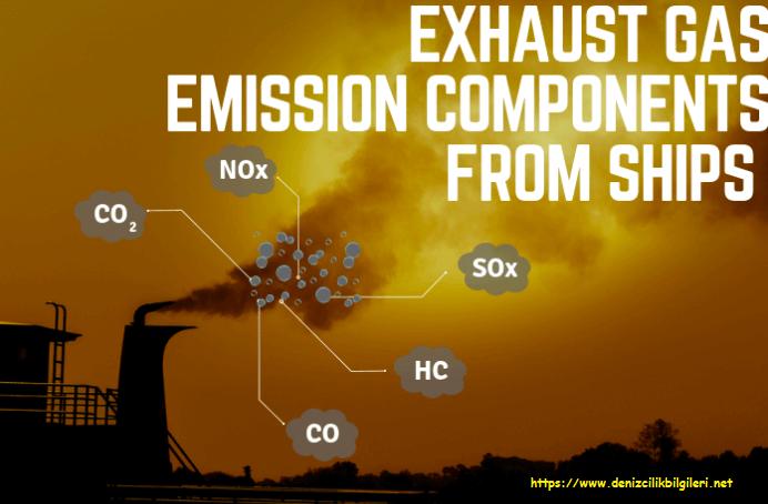 Gemi Egzost Emisyonları