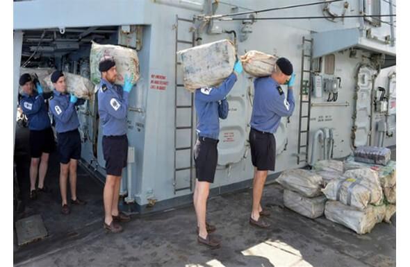 Gemide Karşılaşılan Tehlikeler ve Riskler