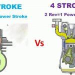 İki ve Dört Zamanlı Motorlar