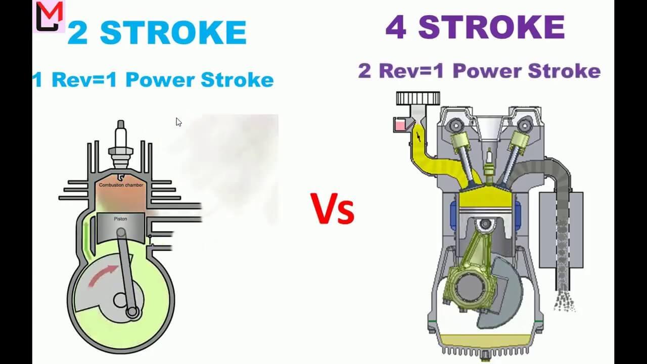 İki Zamanlı ve Dört Zamanlı Motorlar