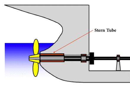 Stern Tube Nasıl Çalışır?