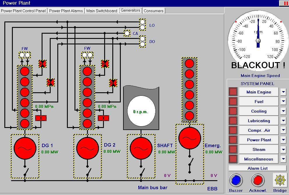 Ücretsiz Makine Dairesi Simülatörü İndir