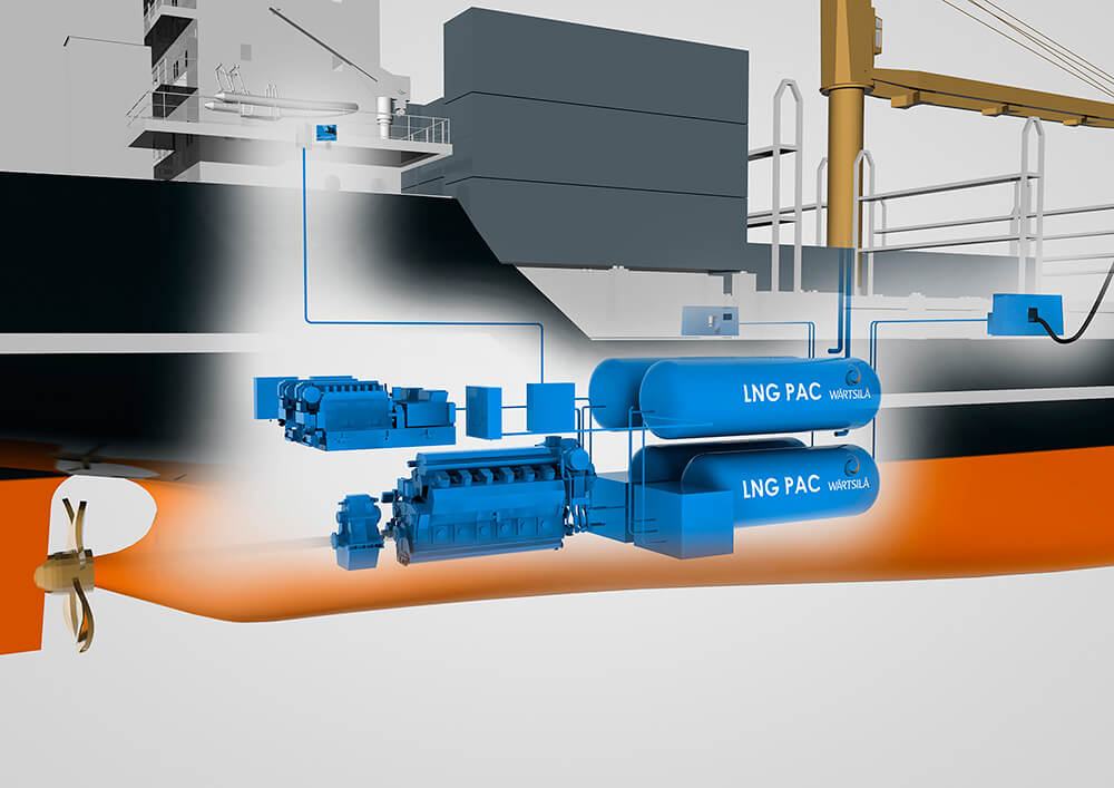 LNG Yakıtı Kullanan Gemiler