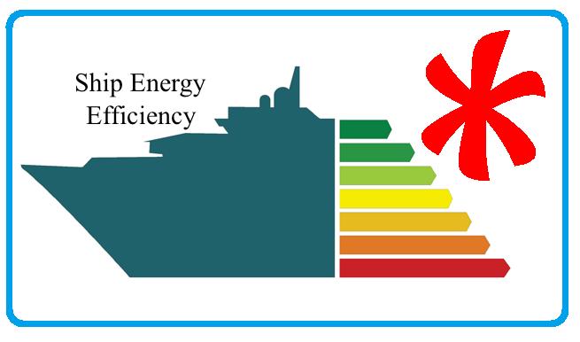 Gemilerde Enerji Tasarrufu