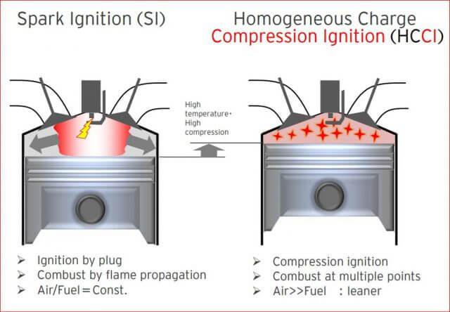 Spark Ignited Diesel Engines