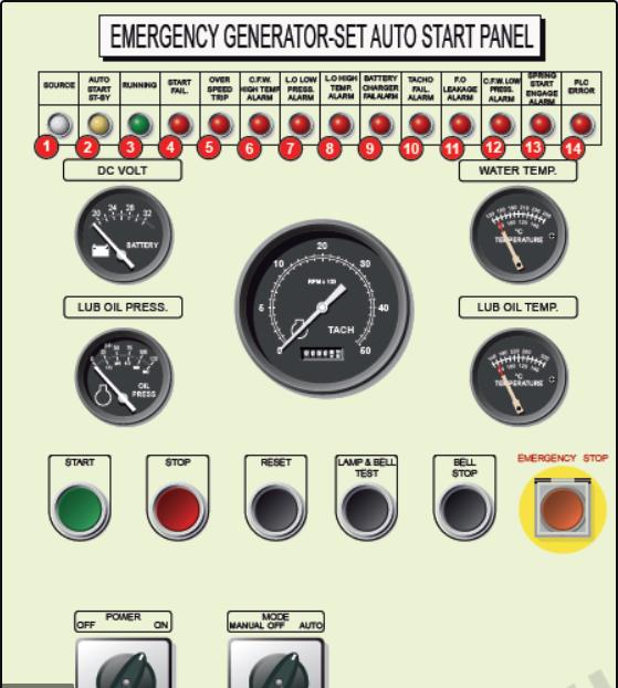 Gemide Elektrik Nasıl Üretilir?